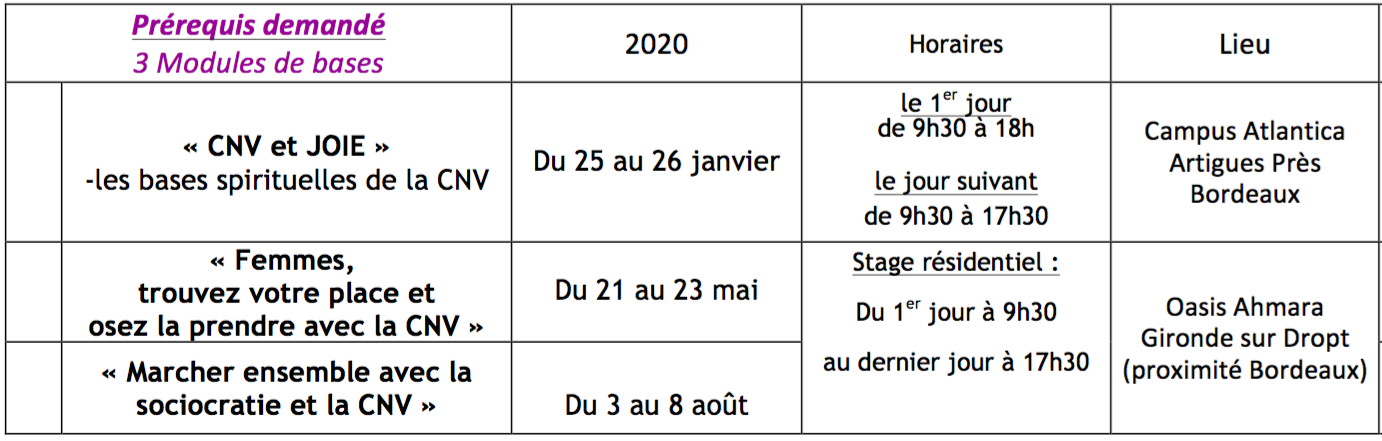 Stages-EA-Dev-Per-2020